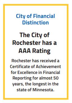 AAA_Rating